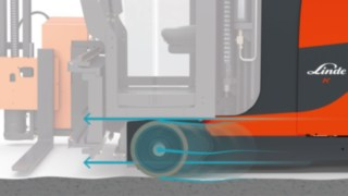 Active Stability Control (ASC)